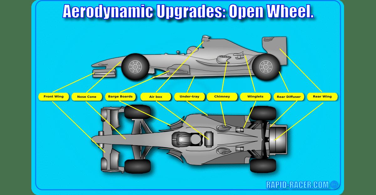 Aerodynamic Upgrades: Open Wheel