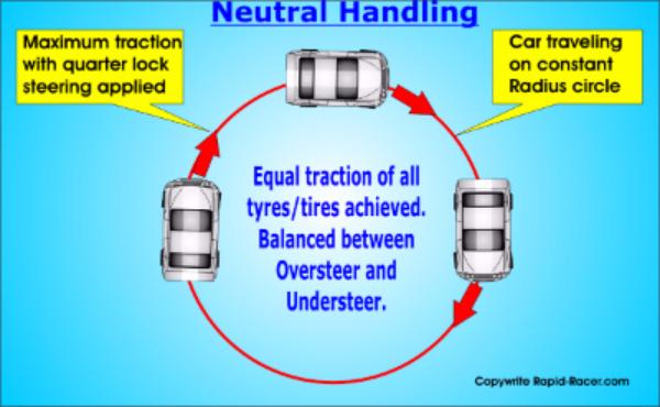 Neutral handling