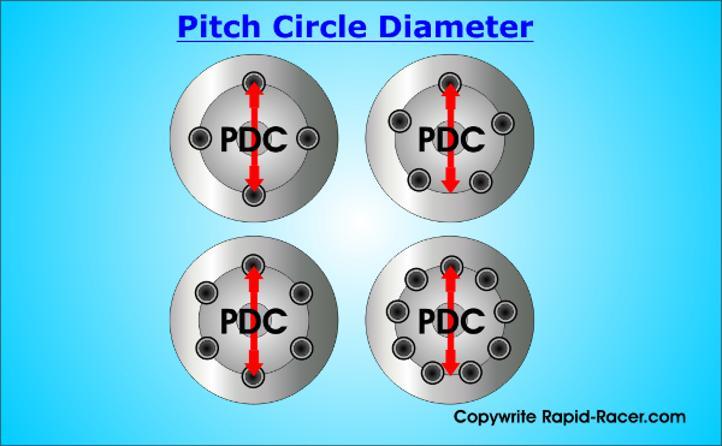 Pitch Circle Diameter Diagram