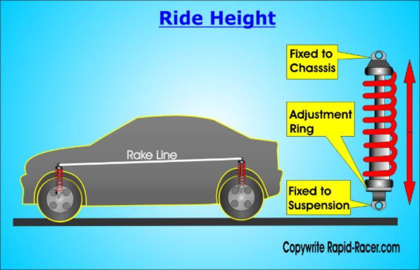 Ride Height Diagram