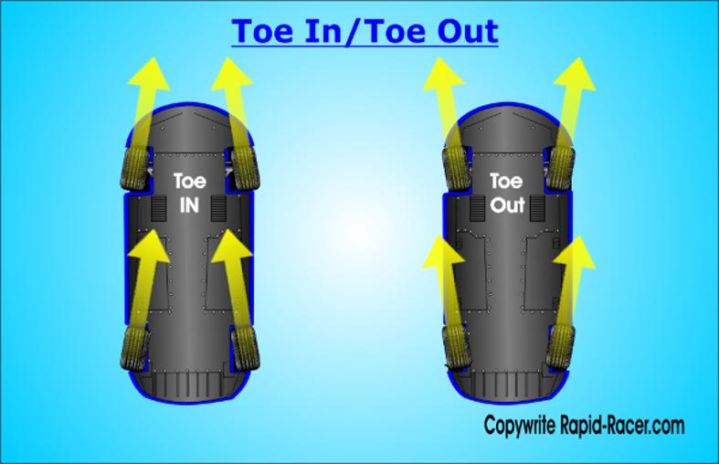 Toe In Toe Out Diagram